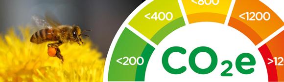 CO2e580
