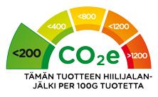 CO2e_200G