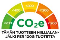 CO2e_perus200